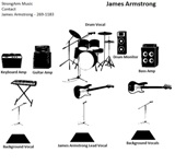 Stage Plot for James Armstrong Band